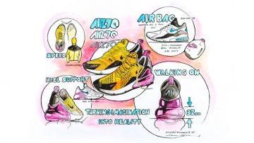 Convirtiendo la imaginación en realidad - Nike