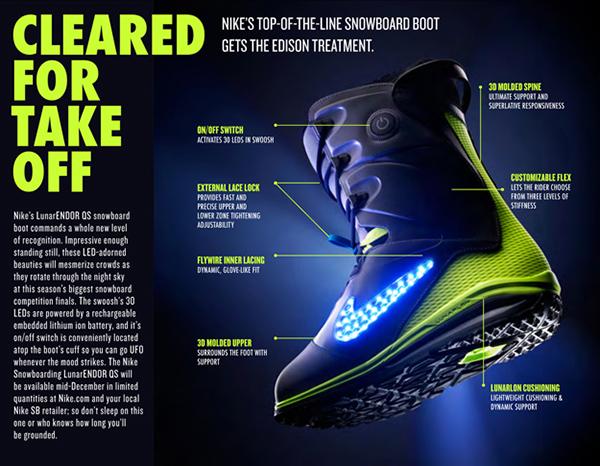 Nike-Lunarendor-QS-Snowboard-Boot-datos